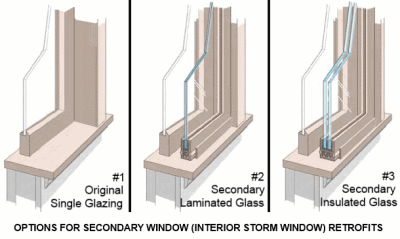 Storm Windows